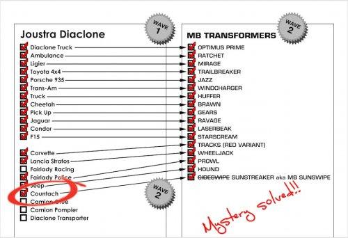 mb-joustra-checklist-sideswipe